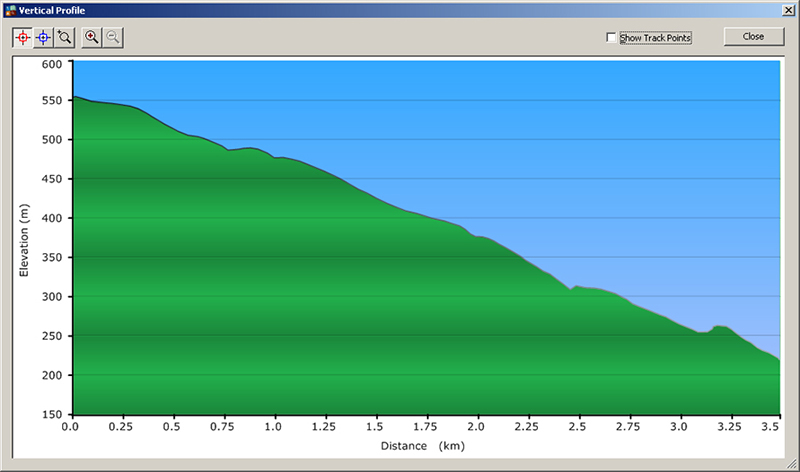 Garmin GPS profile from MapSource